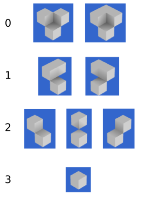 The four different cases for voxel ambient occlusion for a single vertex.